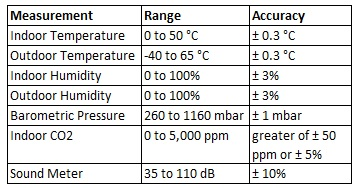 netatmo-weather-station-specs.jpg