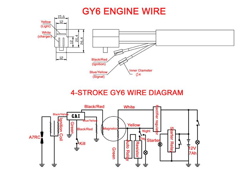 gy6 cdi wiring diagram ac data wiring diagrams u2022 rh mikeadkinsguitar com 50Cc Scooter Wiring Diagram 150Cc Scooter Wiring Diagram