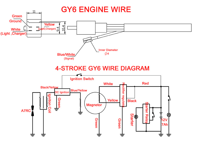 gy6 engine wiring diagram rh t motorsports com 150Cc GY6 Engine Wiring Harness Diagram 150Cc GY6 Engine Wiring Harness Diagram