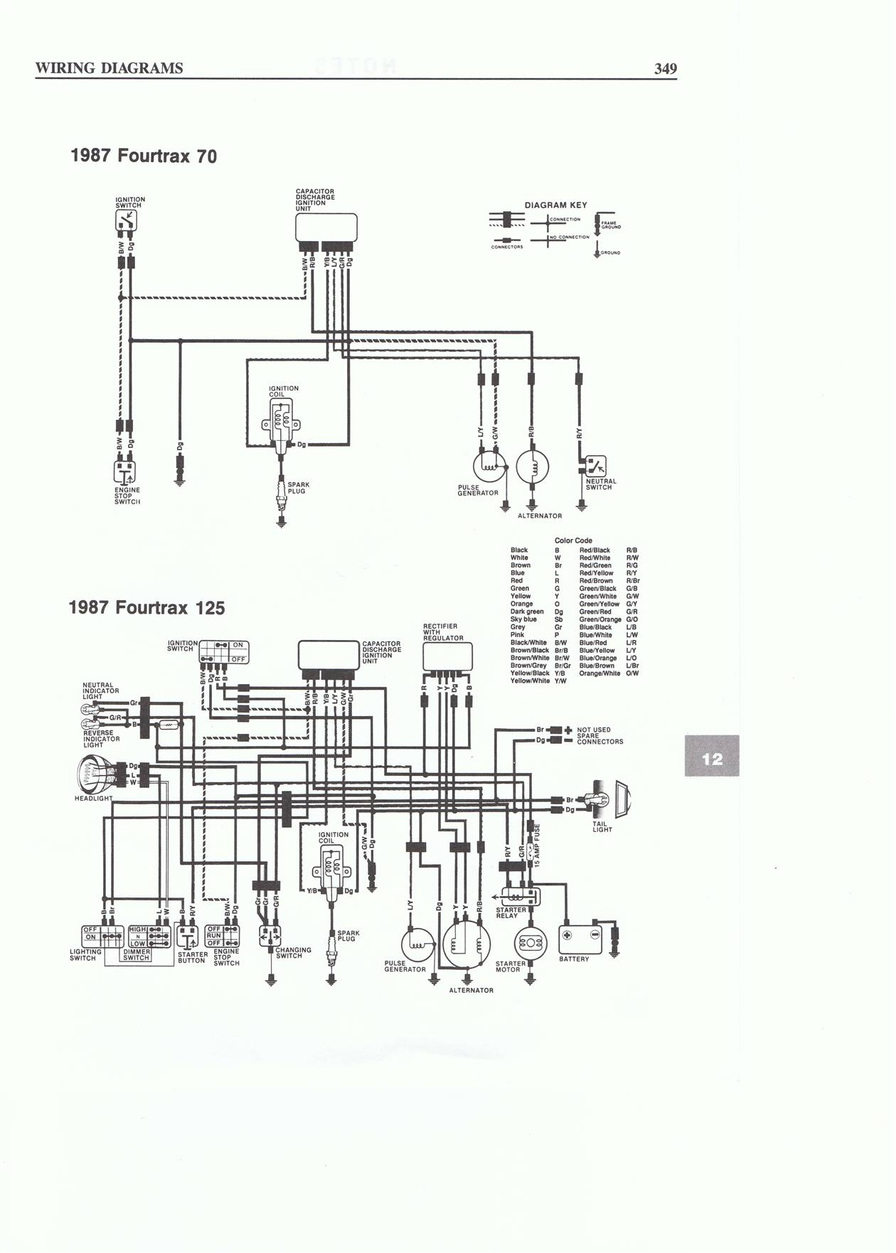honda ruckus electrical diagrams