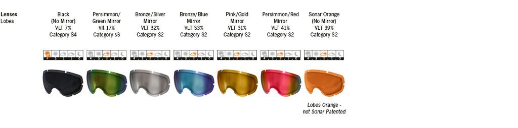 POC Lobes Spare Lens
