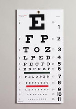 TECH-MED EYE CHARTS 3062
