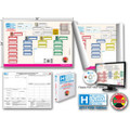 DMS HICS 2014 Command Board # DMS-05424 - 26 Position for Small-Medium Hospitals, Roll-up Dry-Erase