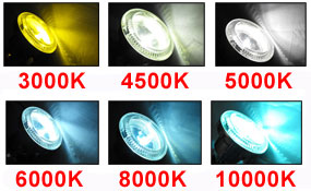 Bulb Kelvin Heat Range Colors