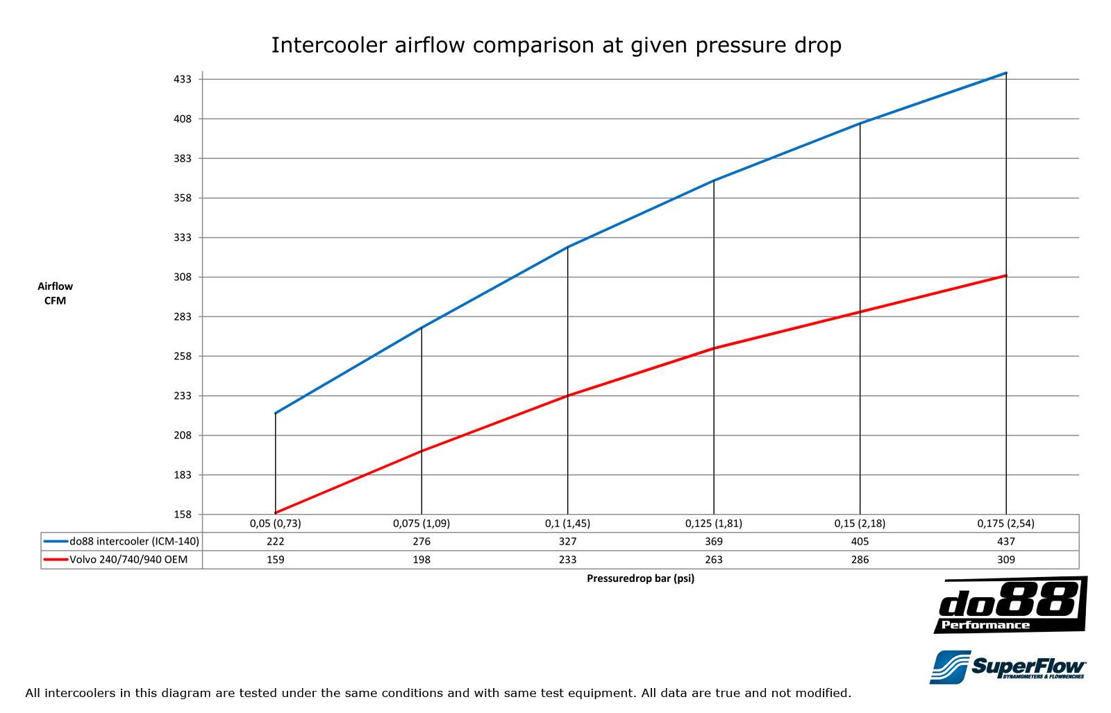 icm-140-air-flow-diagram.jpg