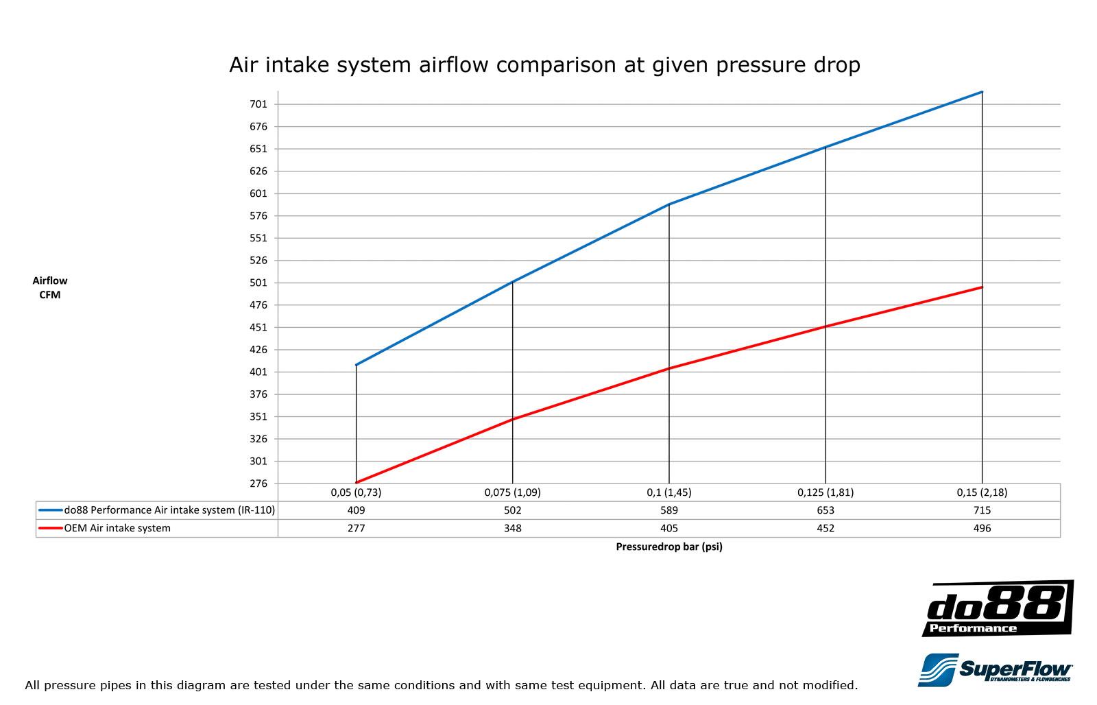 ir-110-air-flow-diagram.jpg