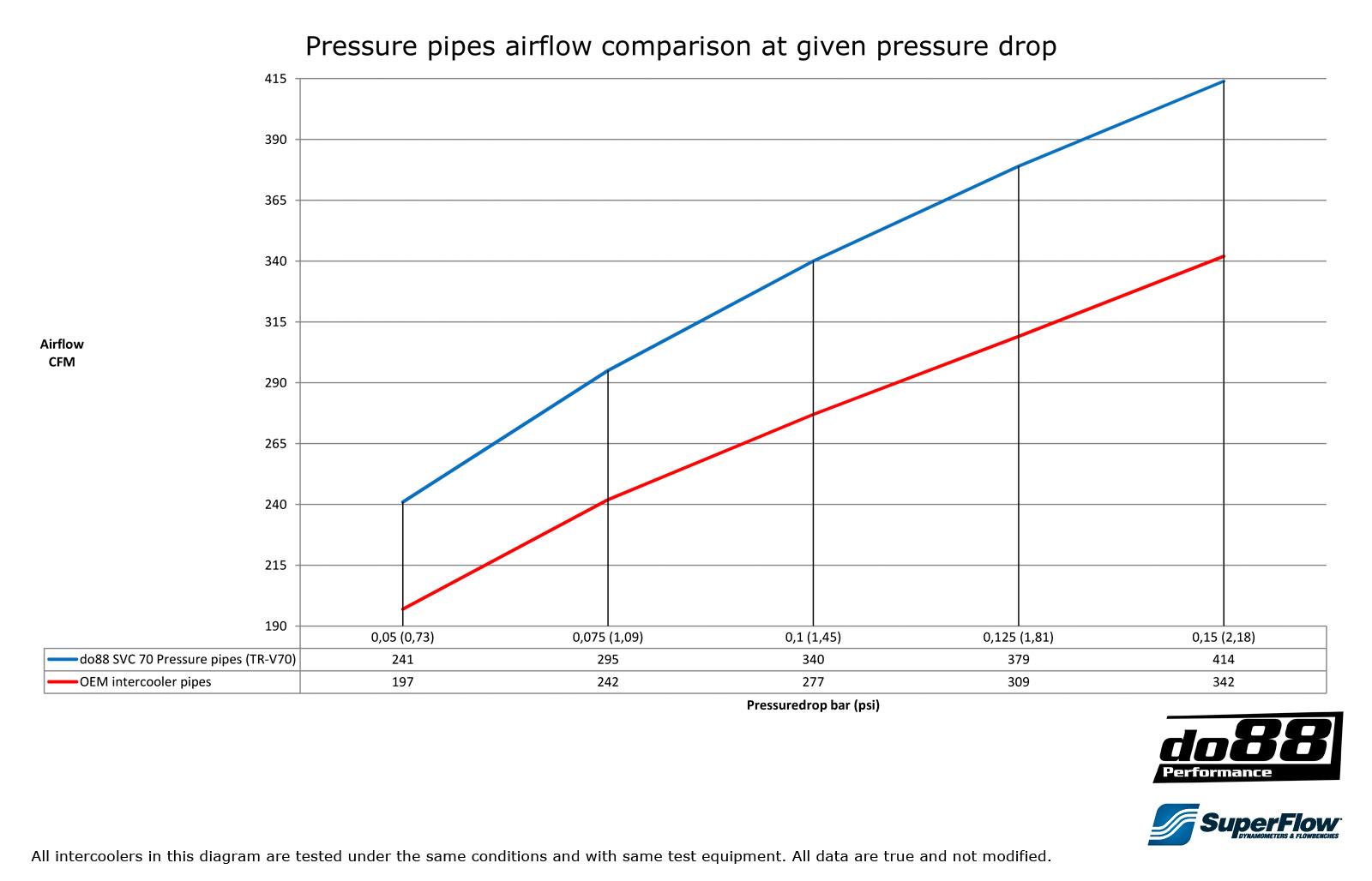 tr-v70-air-flow-diagram.jpg