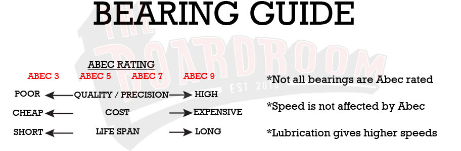bearing-guide-with-watermark.jpg
