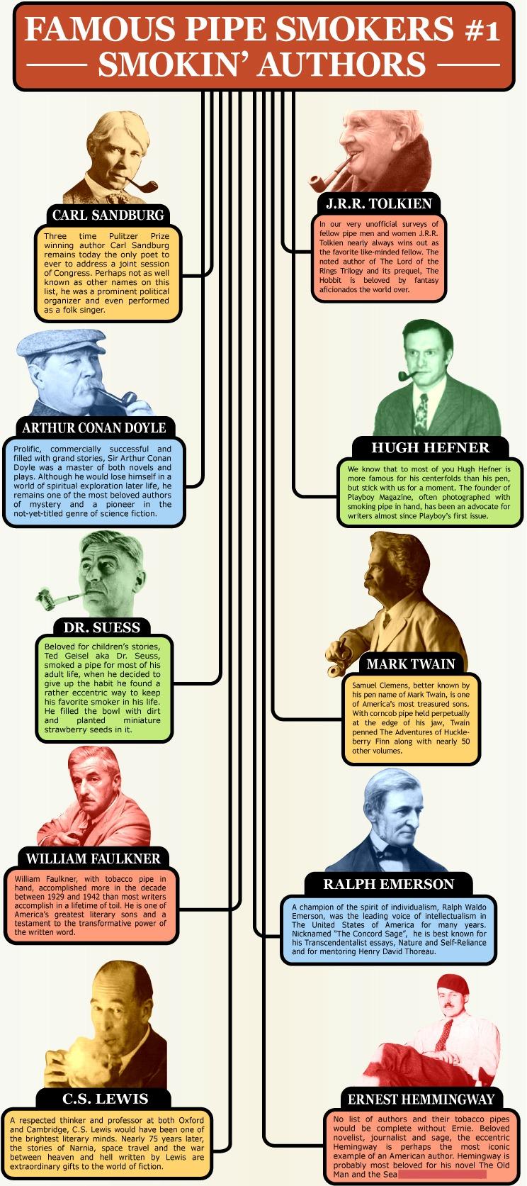 10 Smoking Authors