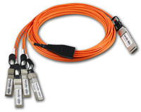 CISCO QSFP-4X10G-AOC1M