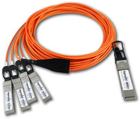 CISCO QSFP-4X10G-AOC10M