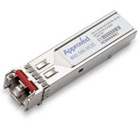AN-CWDM-SFPOC48-35-40