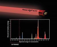 Hortilux PowerVEG T5 2' 633 Red Grow Light