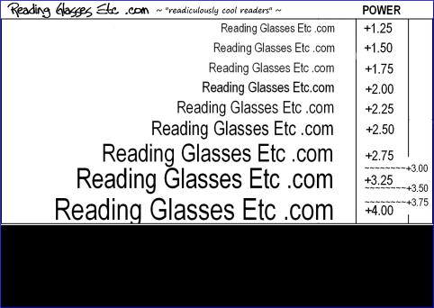 RGE EYE Chart for reading power
