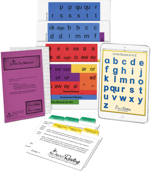 All About Reading Basic Interactive Kit