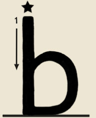Forming the letter b