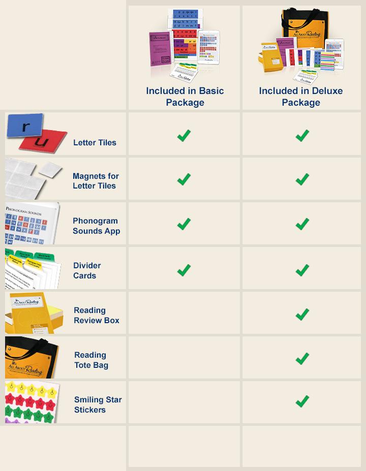 basic-vs-deluxe-interactive-comparison-chart2.jpg