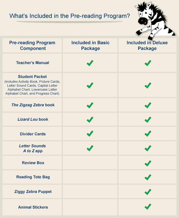 basic-vs-deluxe-package-comparison-chart-20151006.png