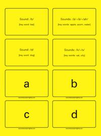 Basic Phonogram Cards
