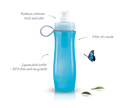 Brita Water Bottle with Filter |635677| 591mL