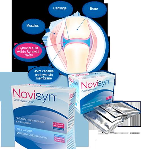 novisyn-image.png