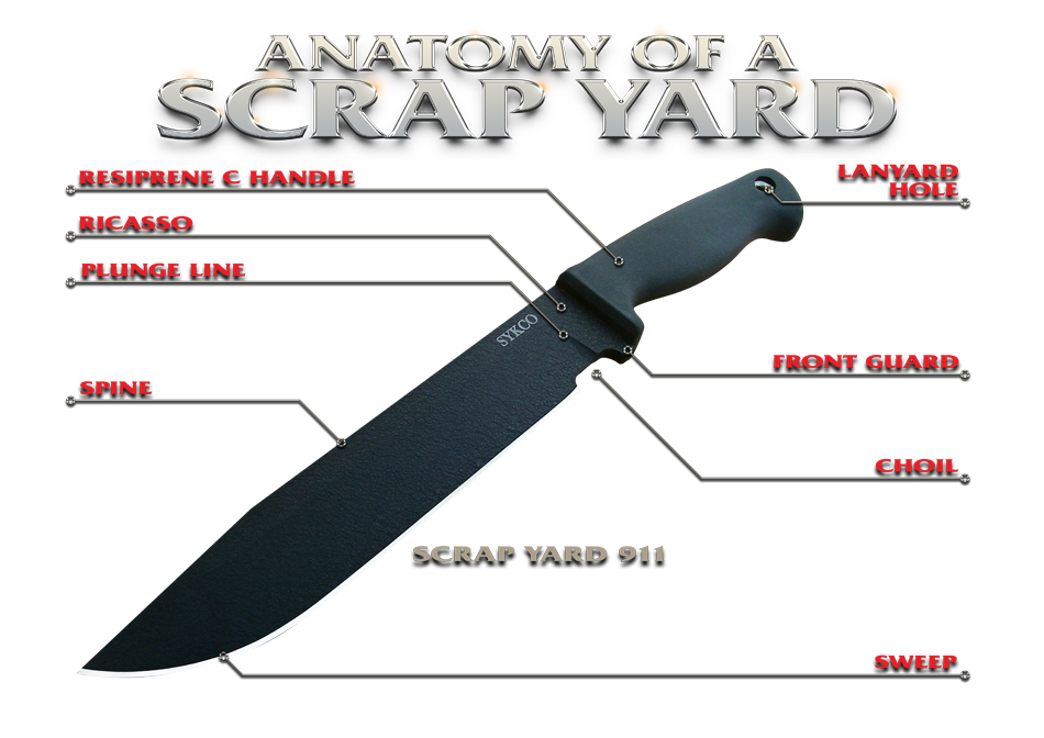 anatomy-of-a-scrapyard-1-.png