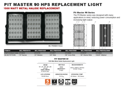 450 Watt 90° Extreme Wide Beam Pitmaster Mining/Industrial LED Light - Vision X MIL-PMX9090 Spec Sheet