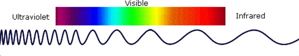 Spectroscopy></p><p>