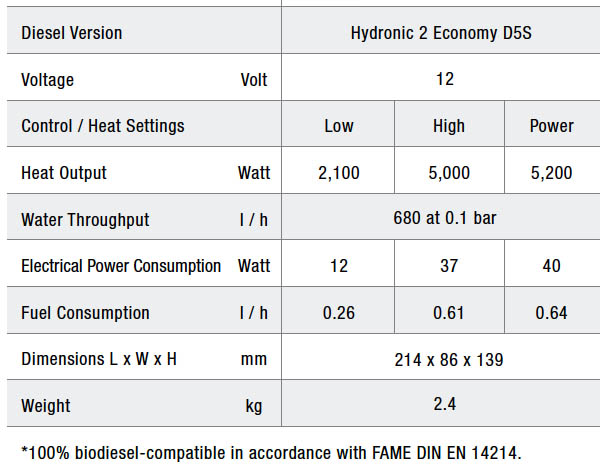 d5s-technical-data.jpg