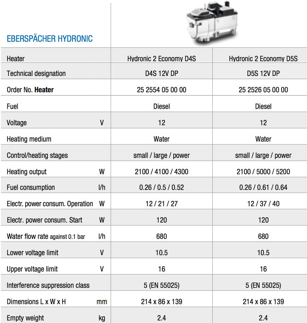 Eberspacher Hydronic II D4S 12v Heater (4kW) sel - HEATSO on heater wiring diagram, espar d2 wiring diagram, mr. heater parts diagram,