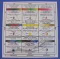 Feng Shui Chart -  Bagua