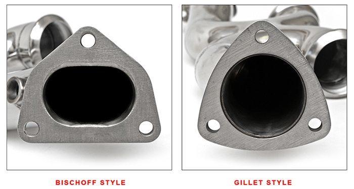 993-flange-styles-embedded-.jpg