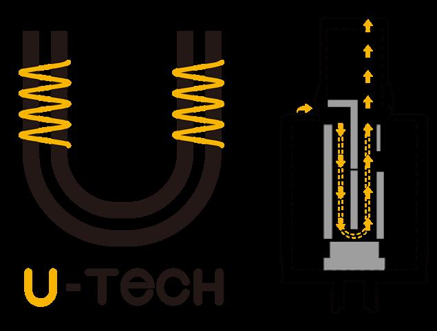 Aspire U-Tech Coil System
