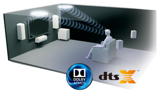 Experience DTS:X™ and Dolby Atmos®
