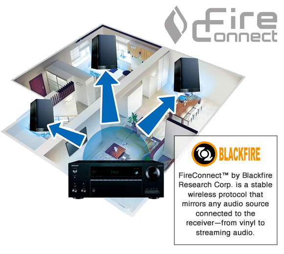 fireconnect-multi-room-audio.png