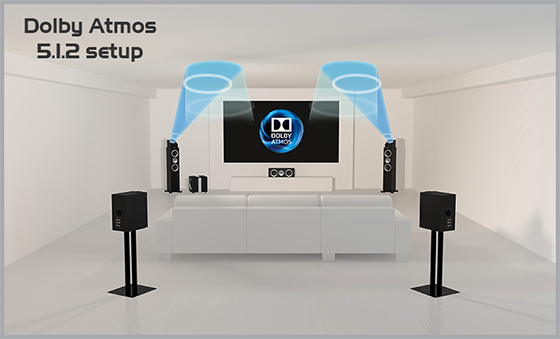 kef-dolby-atmos-5.1.2-setup-1.png