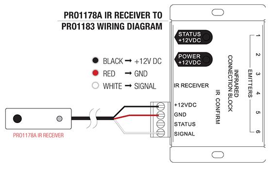 Pro2 Ir Repeater Kit