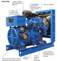 Northern Lights M773LW3 9000/7000 Watt Diesel Industrial Generator