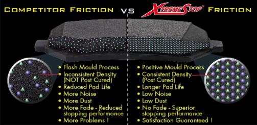 xtreme-stop-brake-rotors-and-pads.png