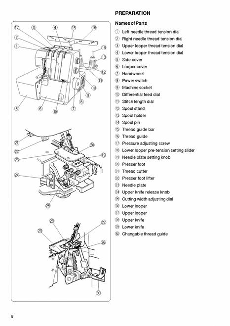 Janome Mylock 644D Overlocker PDF Instruction Manual