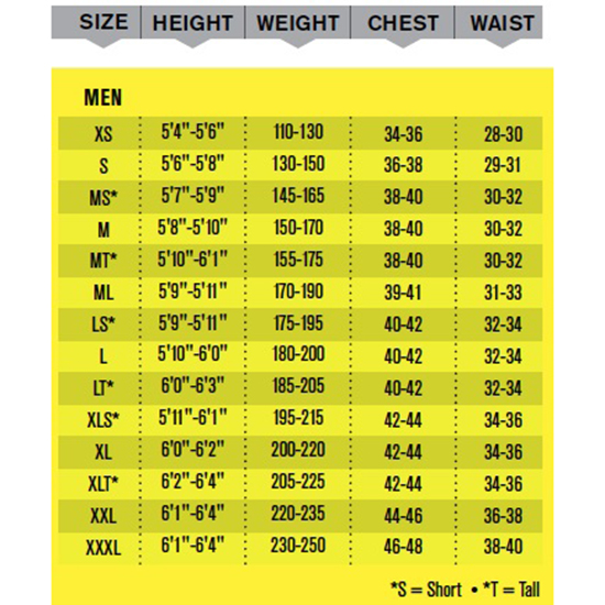 body-glove-mens-wetsuit-size-guide.jpg