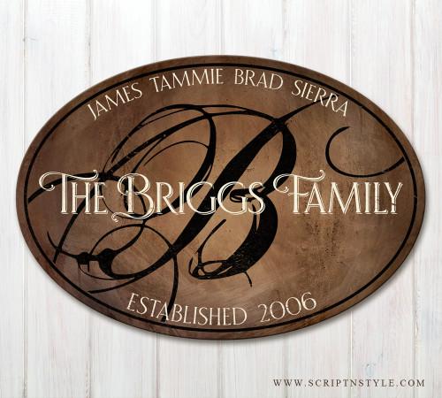 wooden family established sign