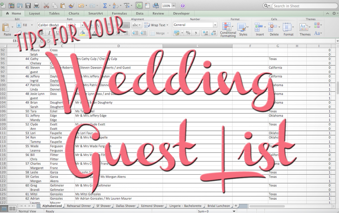 Who Should You Include On Your Wedding Guest List?  Guest List Sample