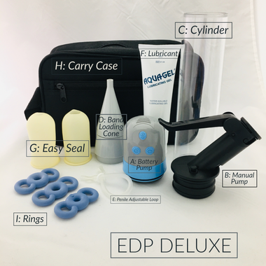 EDP Deluxe Manual and Battery Operated System