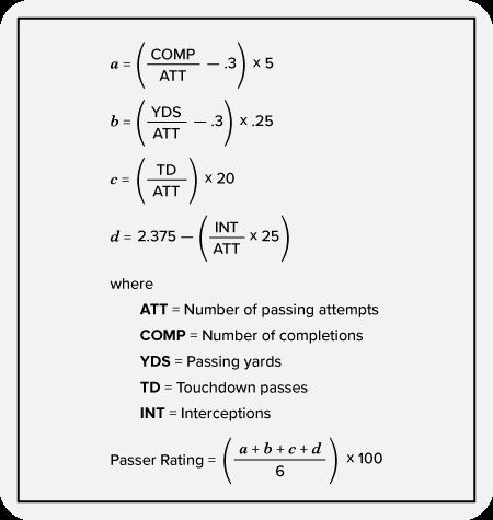 Maths statistics coursework help