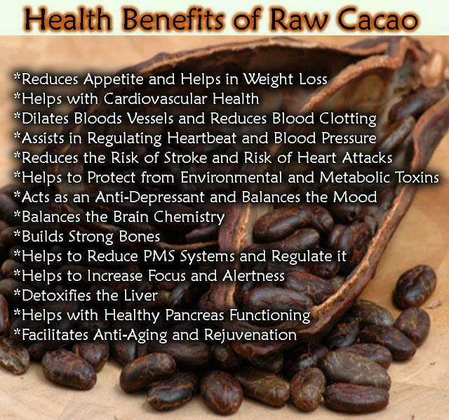 cacao-benefits-2.png