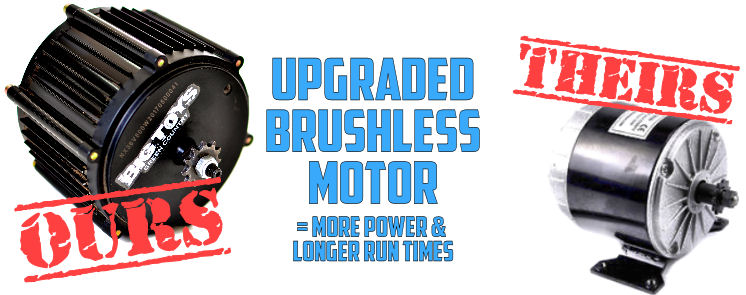 gb-brushlessmotor.jpg