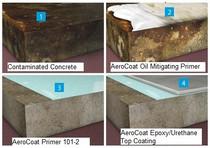 Aerocoat Oil Stop Primer