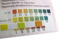 Tosi Washer Test Kit Three Level (30/CASE) ( WT101)