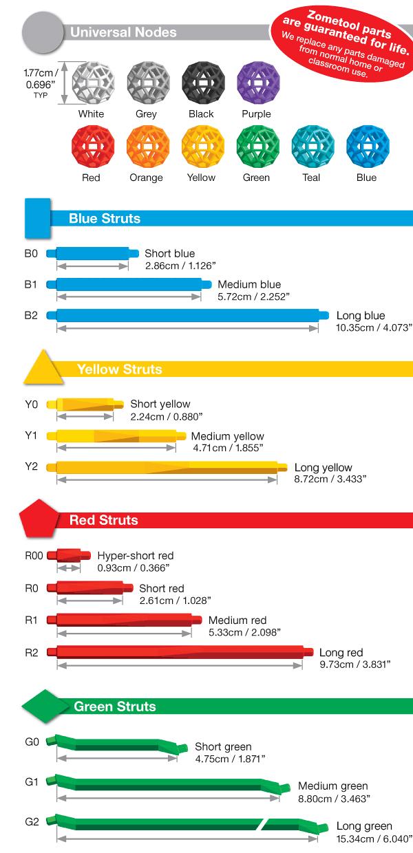 parts-chart-2014-web.jpg